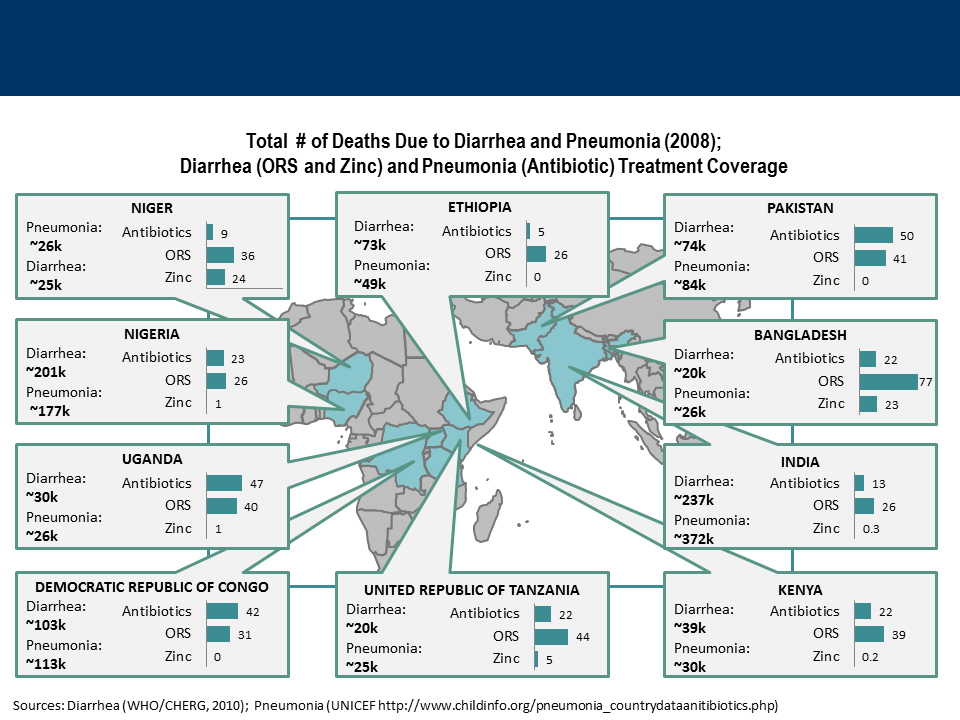 Country_Map_coverage_and_deaths_03Apr2012